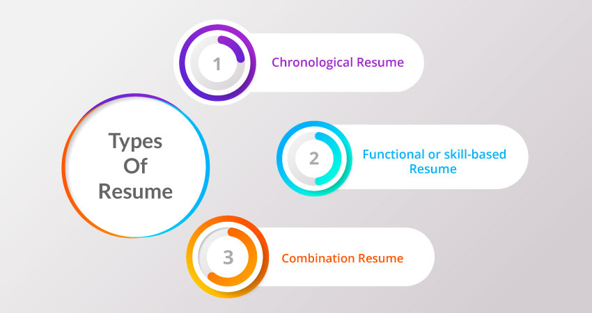 Functional or Skills Based Resume Writing Tips